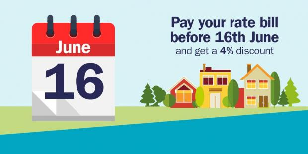 Graphic image to remind people the deadline for getting a rates discount is fast approaching