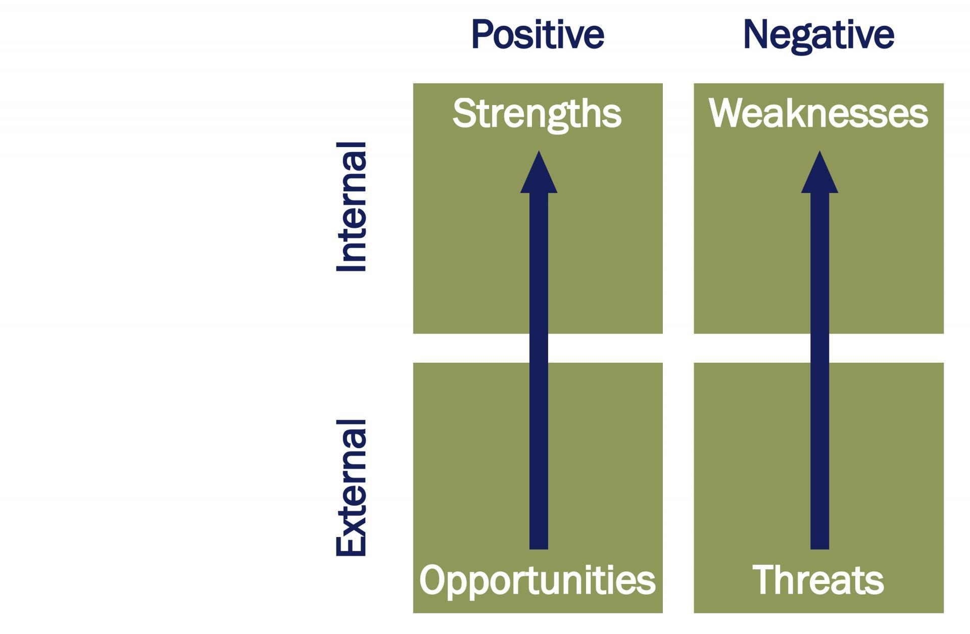 Economic management methods in management